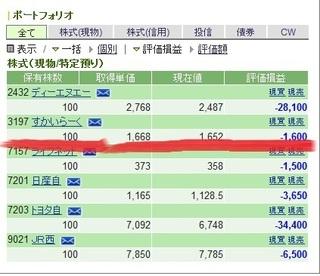 20170928_sukairaku_kabu.jpg